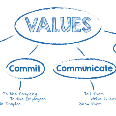 values graphic